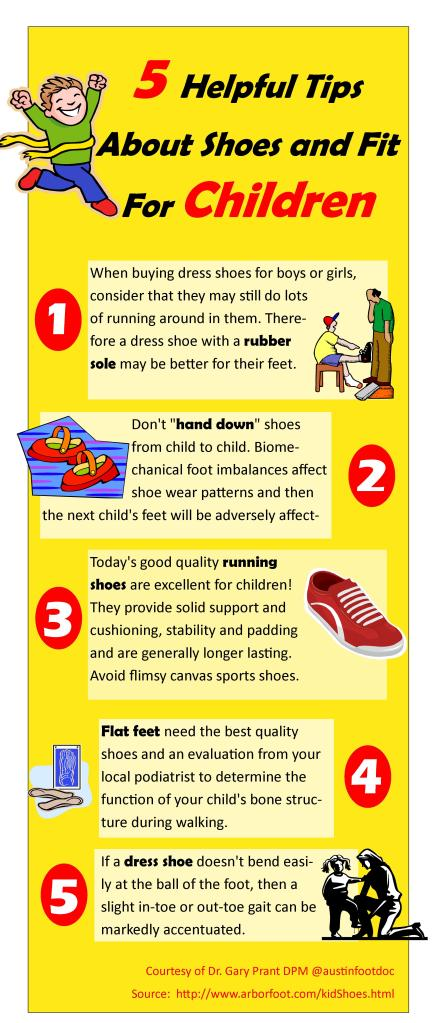 Shoe Fit Infographic - Children