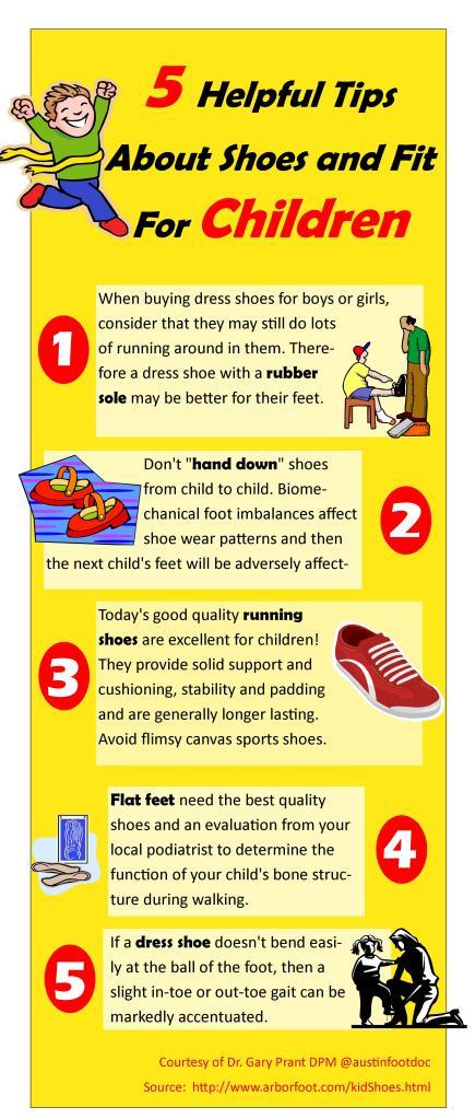 Shoe Fit Infographic - Children
